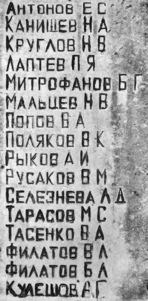Обелиск у Гимназии №1