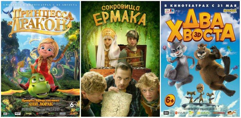 Фильмы областного детского кинофестиваля «Радуга»